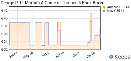 andamento prezzo game-of-thrones