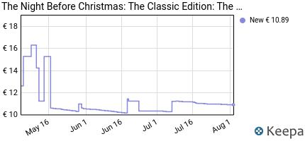 andamento prezzo the-night-before-christmas-the-classic-edition-t