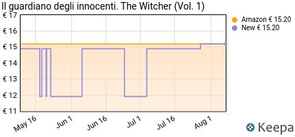 andamento prezzo il-guardiano-degli-innocenti-the-witcher-1
