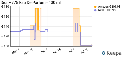 andamento prezzo dior-h775-eau-de-parfum-100-ml