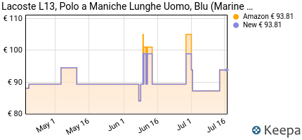 andamento prezzo lacoste-l13-polo-a-maniche-lunghe-uomo-blu-mari