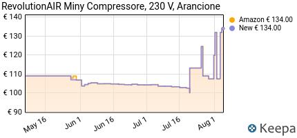 andamento prezzo revolutionair-compressore-230-v-arancione-miny