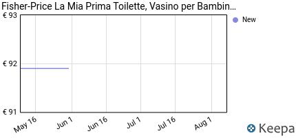 andamento prezzo fisher-price-la-mia-prima-toilette-vasino-per-bam