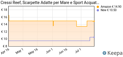 andamento prezzo cressi-reef-scarpette-adatte-per-mare-e-sport-acq