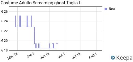 andamento prezzo costume-adulto-screaming-ghost-taglia-l