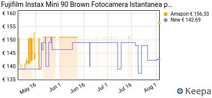 andamento prezzo FUJIFILM INSTAX MINI 90 BROWN FOTOCAMERA