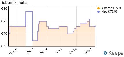 andamento prezzo ariete-1779-robomix-metal-robot-da-cucina-multif