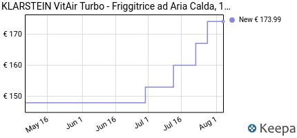 andamento prezzo KLARSTEIN VITAIR TURBO • FRIGGITRICE AD ARIA