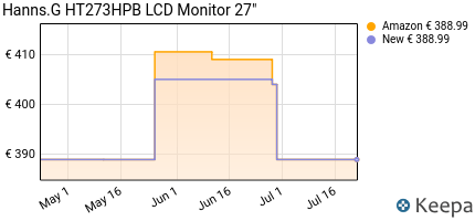 andamento prezzo hanns-g-ht273hpb-lcd-monitor-27