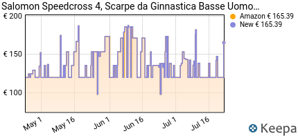 andamento prezzo salomon-speedcross-4-scarpe-da-trail-running-uomo