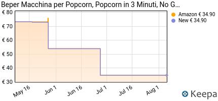 andamento prezzo beper-macchina-per-popcorn-popcorn-in-3-minuti-n