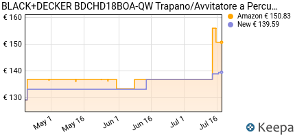 andamento prezzo black-decker-bdchd18boa-qw-trapano-avvitatore-a-pe