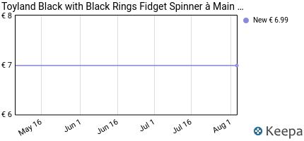 andamento prezzo toyland-black-with-black-rings-fidget-spinner-a-ma