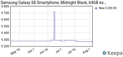 andamento prezzo samsung-galaxy-s8-smartphone-midnight-black-64gb