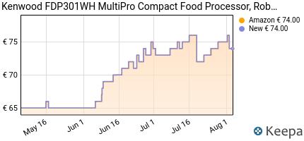 andamento prezzo kenwood-fdp301wh-multipro-compact-robot-da-cucina-