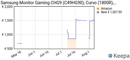 andamento prezzo samsung-c49hg90-monitor-gaming-curvo-super-ultraw