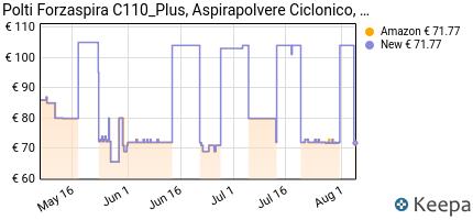 andamento prezzo polti-forzaspira-c110_plus-aspirapolvere-a-traino-