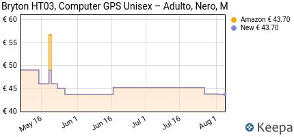 andamento prezzo bryton-ht03-computer-gps-unisex-%E2%80%93-adulto-nero-m
