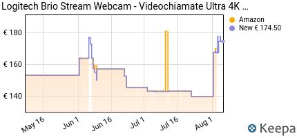 andamento prezzo logitech-brio-stream-webcam-per-streaming-ultra-hd