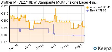 andamento prezzo brother-mfcl2710dw-stampante-multifunzione-laser-4