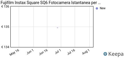 andamento prezzo fujifilm-instax-square-sq6-fotocamera-istantanea-p