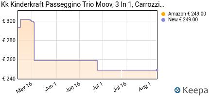 andamento prezzo kinderkraft-passeggino-trio-moov-3in1-carrozzina