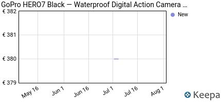 andamento prezzo gopro-hero7-action-camera-4k-con-hypersmooth-st