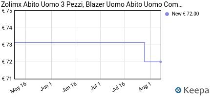 andamento prezzo ZOLIMX ABITO UOMO 3 PEZZI 5eda346d341
