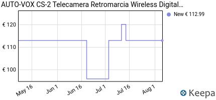 andamento prezzo auto-vox-cs-2-telecamera-retromarcia-wireless-digi