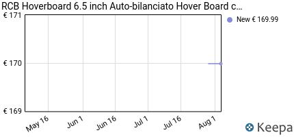 andamento prezzo rcb-scooter-elettrico-6-5-inch-auto-bilanciato-con