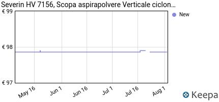 andamento prezzo severin-hv7156-scopa-aspirapolvere-verticale-ciclo