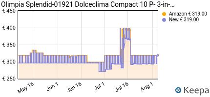 andamento prezzo olimpia-splendid-1921-01921-dolceclima-compact-10-