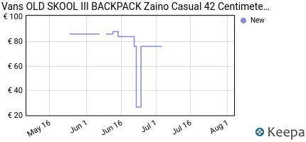 andamento prezzo vans-old-skool-iii-backpack-zaino-casual-42-centim