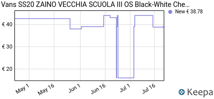 andamento prezzo vans-ss20-zaino-vecchia-scuola-iii-os-black-white