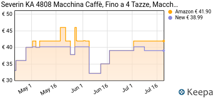 andamento prezzo severin-ka-4808-macchina-per-caffe-the-e-tisane-f