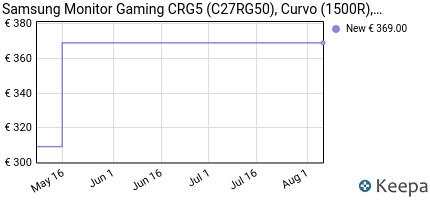 andamento prezzo samsung-c27rg50-monitor-gaming-curvo-27-pollici-