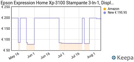 andamento prezzo epson-expression-home-xp-3100-stampante-3-in-1-di