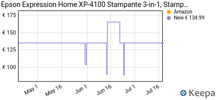 andamento prezzo epson-expression-home-xp-4100-stampante-3-in-1-st