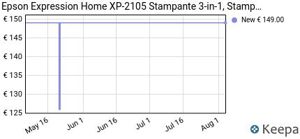 andamento prezzo epson-expression-home-xp-2105-stampante-3-in-1-st