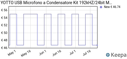 andamento prezzo yotto-usb-microfono-a-condensatore-kit-192khz-24bi
