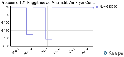 andamento prezzo proscenic-friggitrice-ad-aria-5-5l-air-fryer-cont