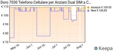andamento prezzo doro-7030-telefono-cellulare-per-anziani-dual-sim-