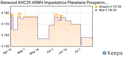 andamento prezzo kenwood-khc29-h0wh-impastatrice-planetaria-prosper