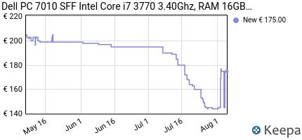andamento prezzo pc-dell-7010-sff-intel-core-i7-3770-3-40ghz-ram-16