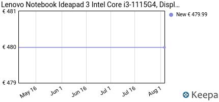 andamento prezzo lenovo-notebook-v130-portatile-display-da-15-6-cp