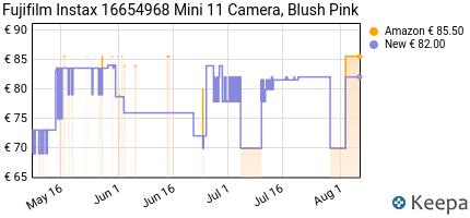 andamento prezzo fujifilm-instax-mini-11-fotocamera-istantanea-blu