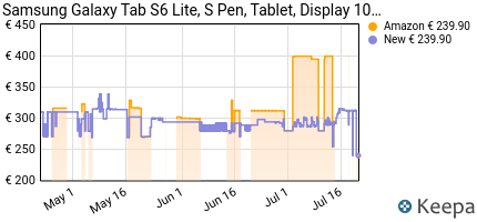 andamento prezzo samsung-galaxy-tab-s6-lite--s-pen-tablet-displa