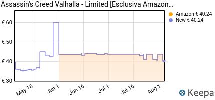 andamento prezzo assassin-s-creed-valhalla-limited-esclusiva-ama