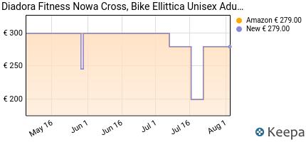 andamento prezzo diadora-nowa-cross-bike-ellittica-unisex-adulto-