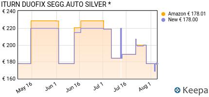 andamento prezzo foppapedretti-iturn-duofix-seggiolino-auto-girevol